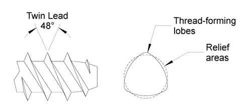 Plast 48-2 lobe diagram